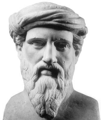 Pitagoro teorema